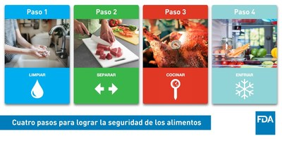 Cuatro pasos para la seguridad alimentaria